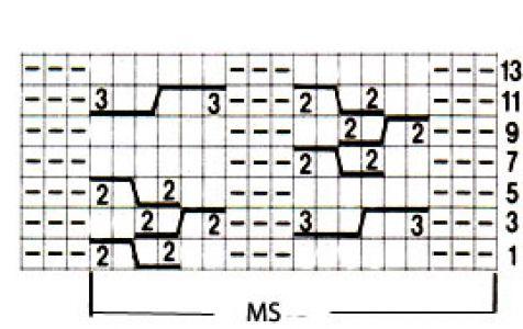 Рельефный узор спицами двойные косы