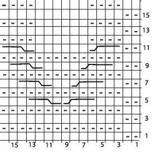 Рельефный узор спицами вертикальные звенья