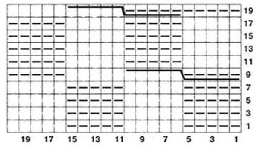 Рельефный узор спицами Шахматный с перекрещиванием петель