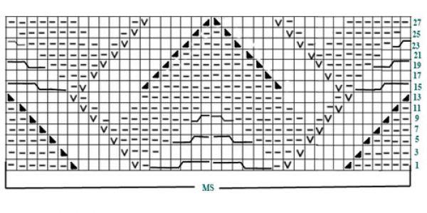Рельефный узор спицами № 83