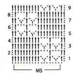 Ажурный узор крючком клеточки