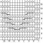 Плотный узор спицами вертикальные звенья